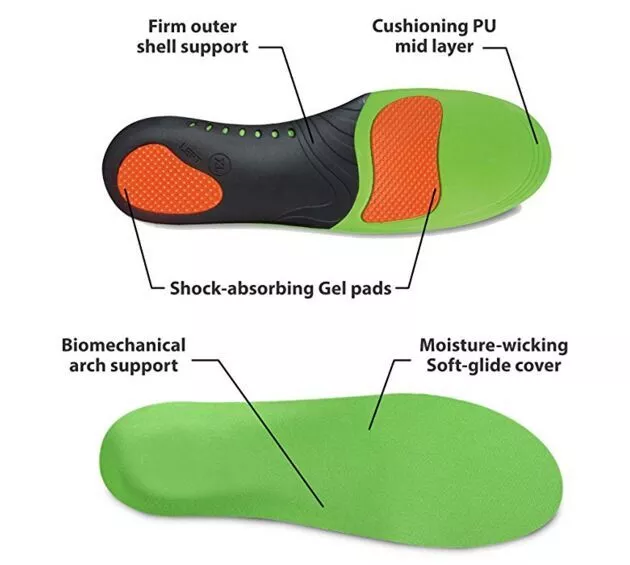 Shock absorptation Breathable Insole Orthotics Gel Sports Comfort Shoes Insole Neutral Arch Replacement Shoe Insole/Insert